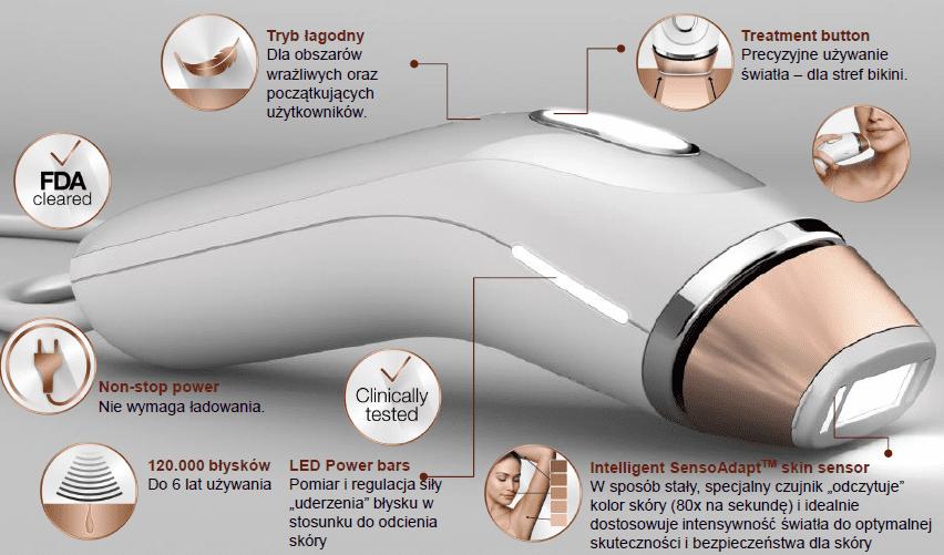 braun depilator laserowy silk expert bd5001 ipl mall pl. Black Bedroom Furniture Sets. Home Design Ideas