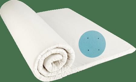 Viscopur Materac Zwijany MEMO GE, 80 x 200, biały