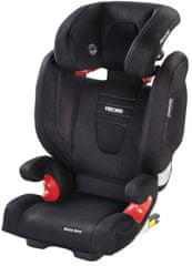 Recaro Monza Nova 2 Seatfix 15-36 kg