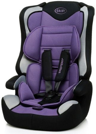4Baby Voyager 2014, Purple