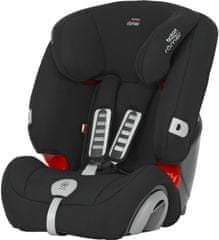 Britax EVOLVA 123 PLUS 2017