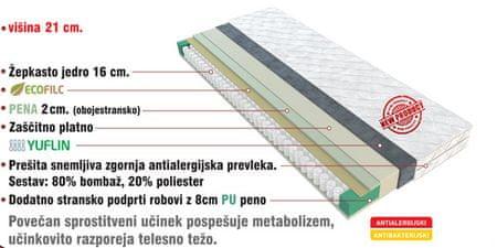 Vzmetnica z žepkastim vzmetenjem 90×200CM