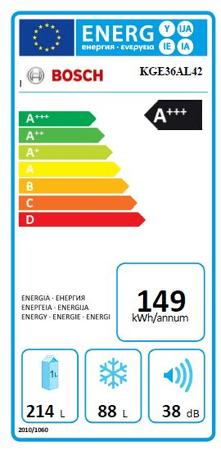 Energiaosztály