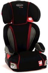 Graco Logico LX Comfort 15-36 kg