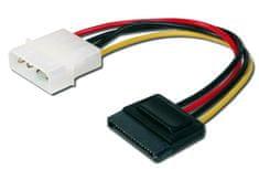 Sinnect kabel pretvornik MOLEX - SATA, 15cm (17.303)
