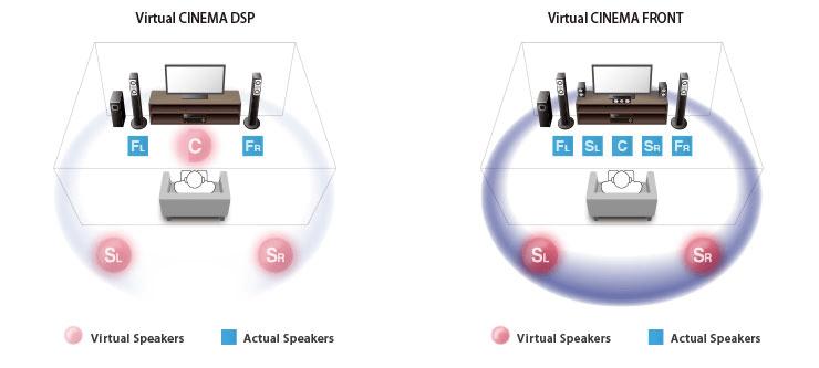 podpora 4K, HDR a BT.2020