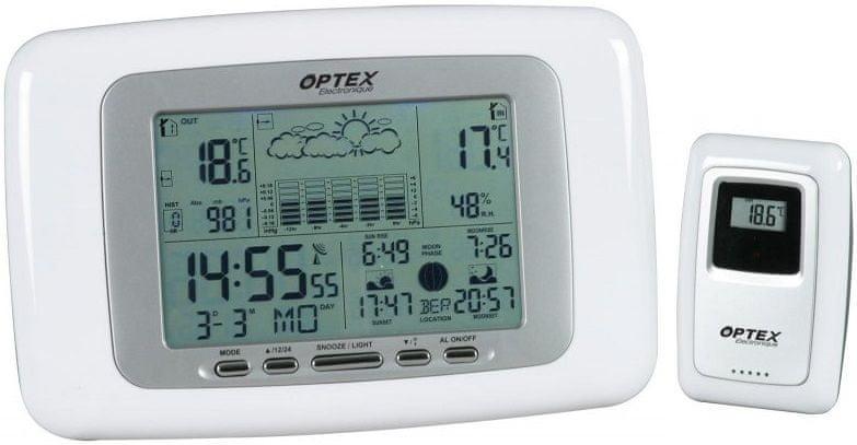 Optex SM-028