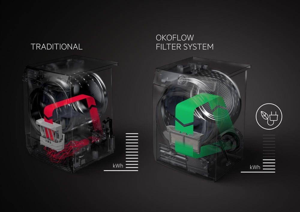 AEG sušička prádla AbsoluteCare T8DEE68SC + 5 let záruka + 10 let záruka na invertorový motor - s kosmetickou vad