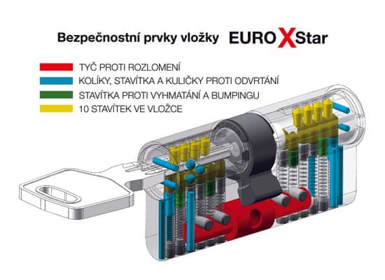Richter Czech cilindrični vložek EXR.40/45.NI