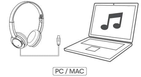 USB konektivita