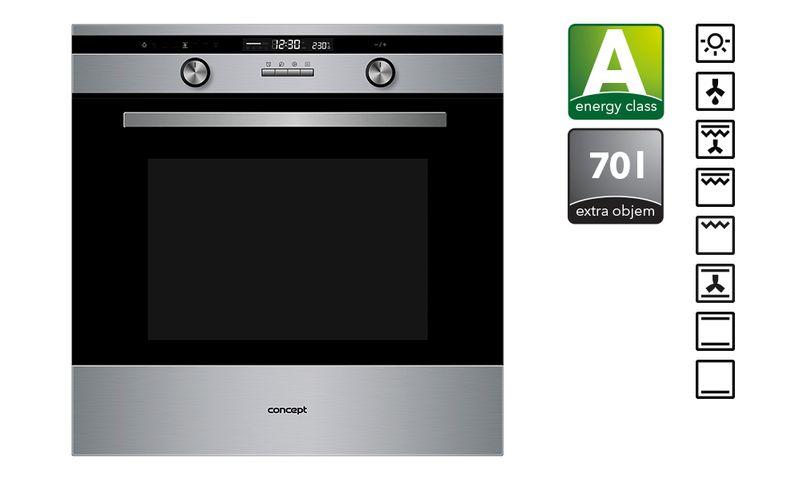 Concept ETV 7360
