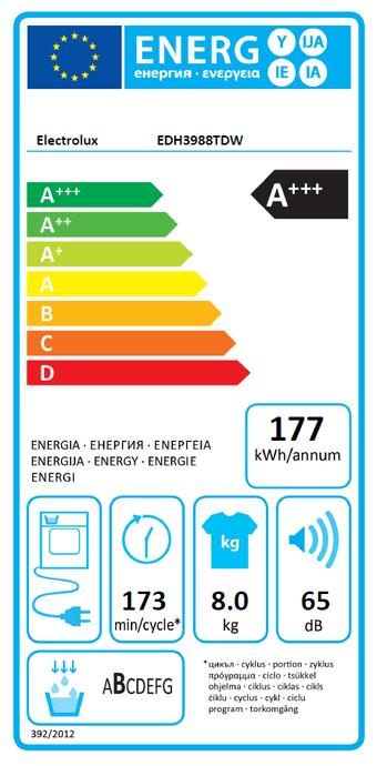 Sušička v kategorii A+++ je ve spotřebě elektrické energie nejšetrnější
