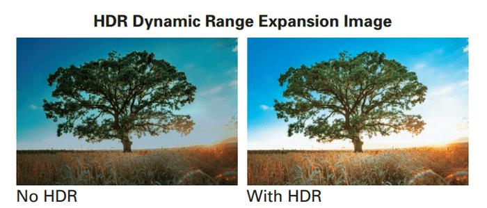 HDR a BT.2020