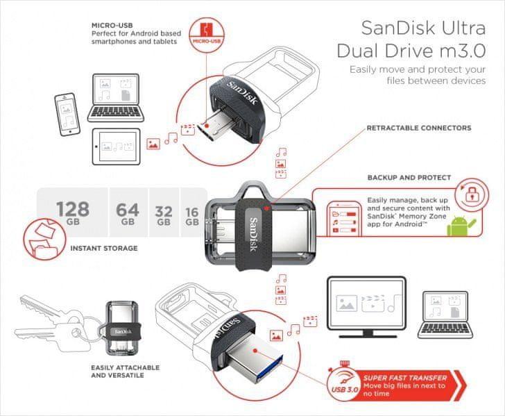 Sandisk Ultra Dual GB USB m3.0