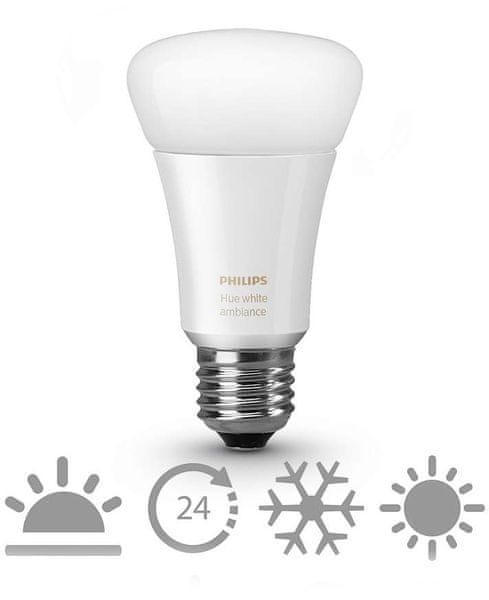 Philips HUE žárovka E27 A19 9.5W