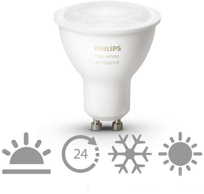 Philips Hue LED žárovka GU10 5.5W teplá až studená bílá / chytrá LED žárovka / 250 lm / 2200-6500 K / stmívatelná (8718696598283)