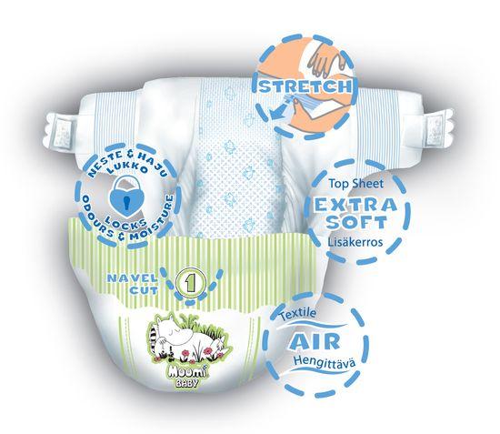 MUUMI BABY 1 Newborn Pelenka (2-5 kg) 25 db