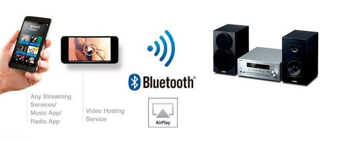 streamování přes Bluetooth a AirPlay