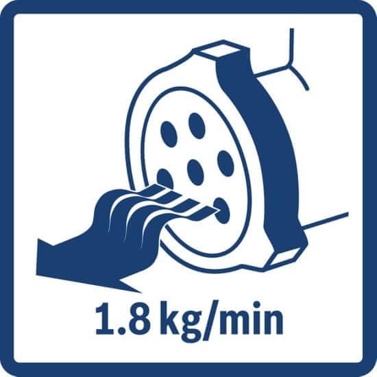 Bosch maszynka do mielenia MFW3520W