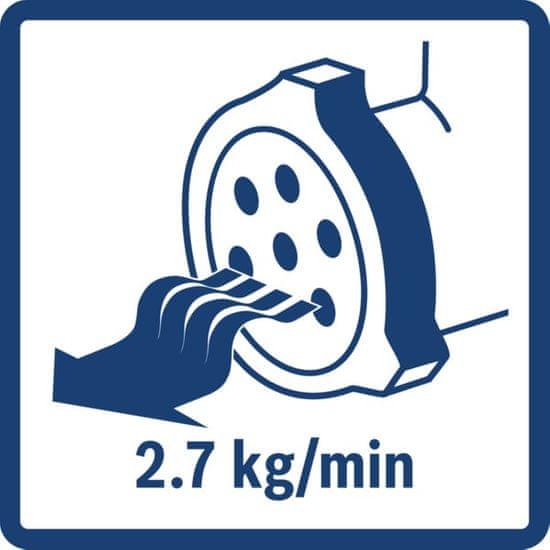 Bosch aparat za mljevenje mesa MFW45020