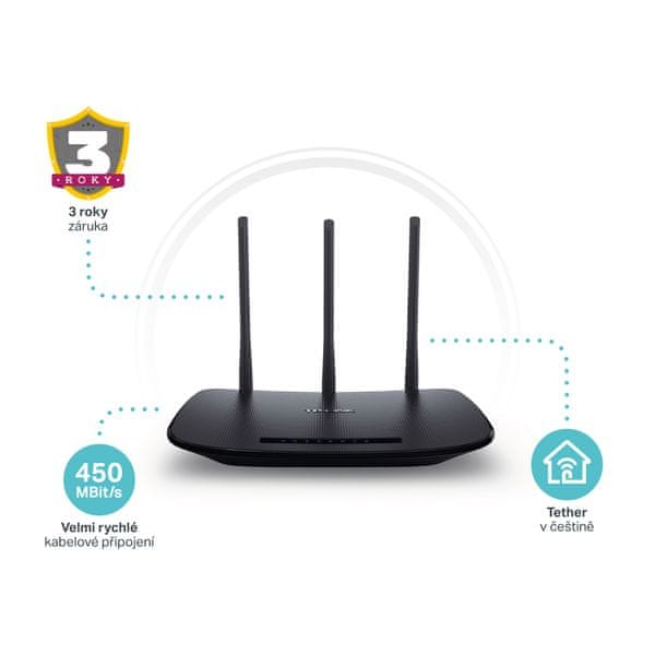 TP-Link TL-WR940N 450 Mbps Wireless N Router (Cat.9)