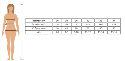 e20c7bcb4 Velikostní tabulka Speedo plavky – dětské - Glosář od A do Z | MALL.CZ