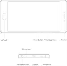 Meizu mobilni telefon U10, 16GB, bijeli