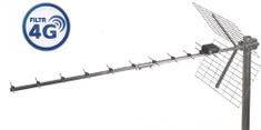 Optex antena PYXIS