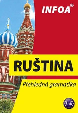 Navrátilová Jana: Ruština - Přehledná gramatika (nové vydání)