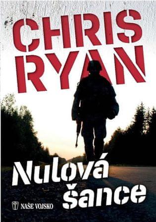 Ryan Chris: Nulová šance