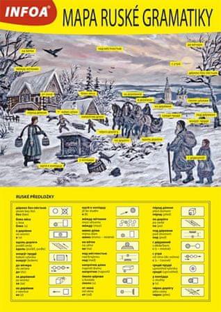 Crabbe G., Soják S.,: Mapa ruské gramatiky