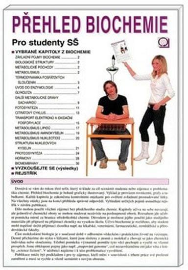 Peč Pavel: Přehled biochemie - Pro studenty SŠ