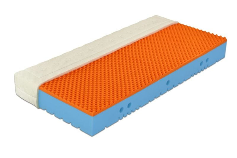 Tropico Fox Wellness 24 akce 1 + 1 matrace zdarma - 85x195 cm