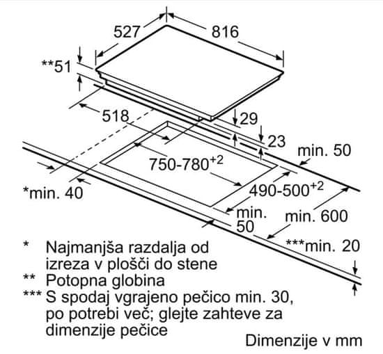 Bosch indukcijska kuhalna plošča PXY875DE3E