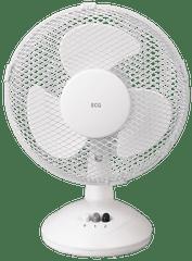 ECG namizni ventilator FT 23