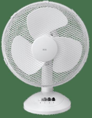 ECG namizni ventilator FT 30