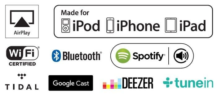 Google Cast, AirPlay a Bluetooth