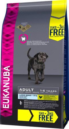 Eukanuba suha hrana za odrasle pse Adult Large Breed, 15 kg + 3 kg gratis