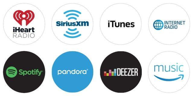 Spotify a Deezer