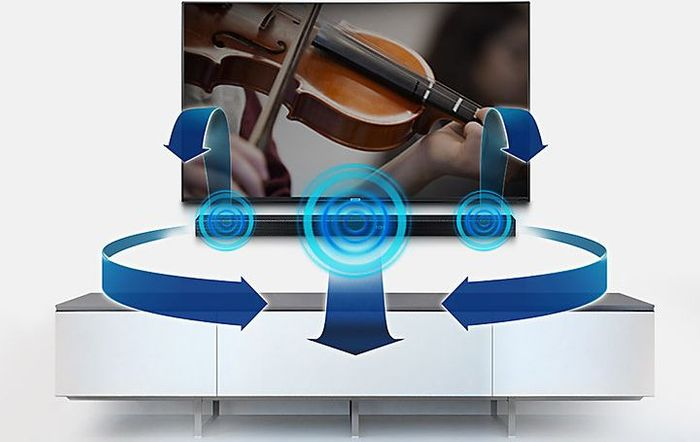 Surround Sound Expansion