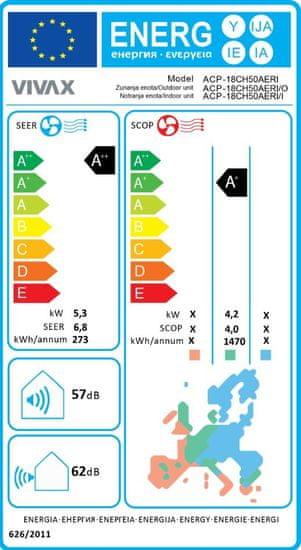 Vivax klima uređaj ACP-18CH50AERI