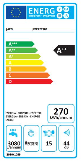 AEG Mastery FSE72710P