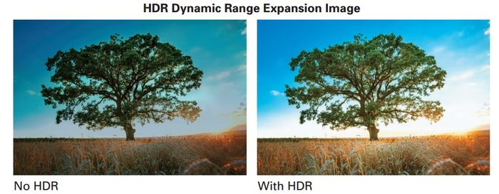 HDR10 a Dolby Vision