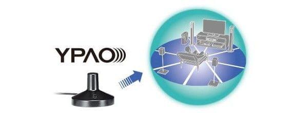 optimalizace zvuku YPAO