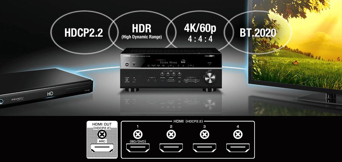 4K Ultra HD video