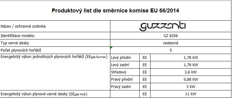 GUZZANTI GZ 8206