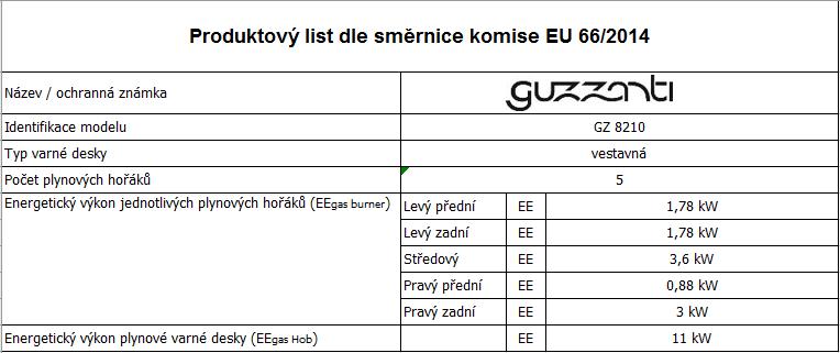 GUZZANTI GZ 8210