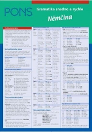 Gramatika snadno a rychle - Němčina