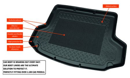 Aristar prtljažno korito Ford S-Max II 2015->
