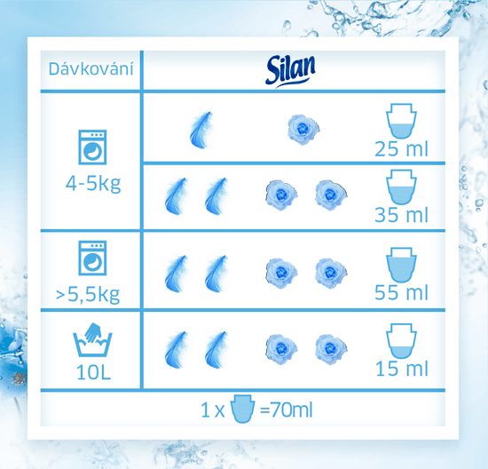 Silan Sensitive 2775 ml, 111 praní